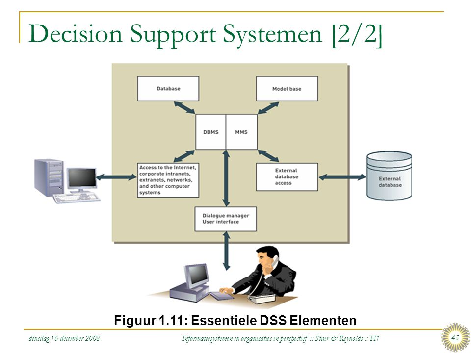 Decision Support Systemen [2/2]